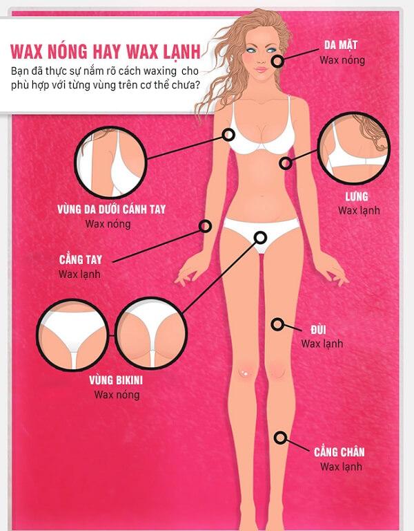 Bạn phù hợp với wax nóng hay wax lạnh và chăm sóc da sau wax lông